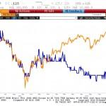 Jadi announces 83 percent decrease in earnings for first half 2012