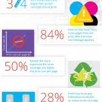 Lexmark survey presents EU misconceptions about laser printer supplies