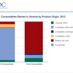 Ukraine consumables market declines