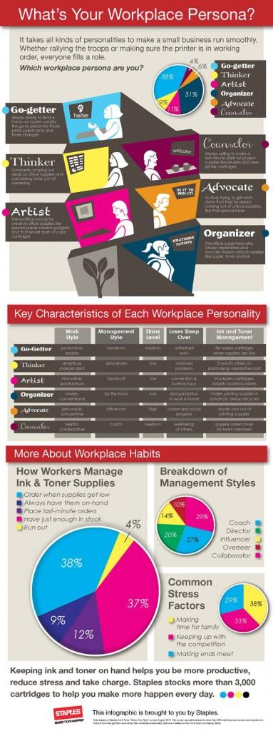work-personalities