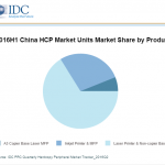 HP Inc-Samsung deal to change Chinese market?