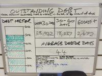 MY Total Office Solutions' 'debtometer'