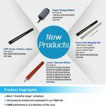 CET unveils new Kyocera compatible parts