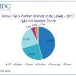 IDC India reports decline in printer market