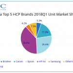 "India HCP market achieves ""healthy"" growth"