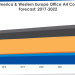 Keypoint forecasts further inkjet growth