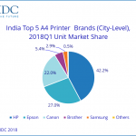 Ink tank printers drive Indian growth