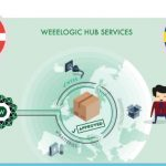 WEEELogic embraces new European partnership