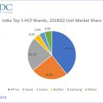 Indian inkjets receive seasonal boost