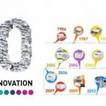 OKI celebrates 30 years of innovation
