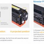 Ninestar's patented solution