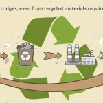 ETIRA launches new reuse promotion video
