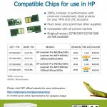 CET launches new chips