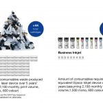 Epson: Sustainability is the driving force