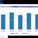 Inkjet shipments slowing in Asia