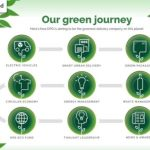 PCL switches to DPD green delivery option