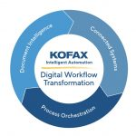 Brother begins reselling Kofax ControlSuite