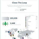 Close the Loop reflects on PrintReleaf partnership
