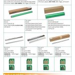 CET reveals latest new products