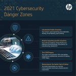 Cyber-attacks will continue to rise