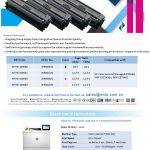 Mito highlights new solutions