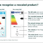 New energy labels introduced across the EU