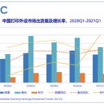 Printer shipments still on YoY increase in China