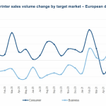 CONTEXT: Business printer sales in Europe recover