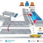 Paperworld Middle East:New hall venue